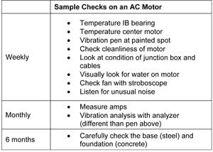 electric motor maintenance checklist