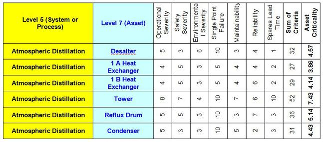 information asset inventory and analysis of cincom The total asset turnover ratio is the asset management ratio that is the summary ratio for all the other asset management ratios covered in this article if there is a problem with inventory, receivables, working capital, or fixed assets, it will show up in the total asset turnover ratio.