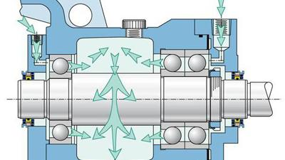 Using oil mist to lubricate process pumps at high temperatures for Electric motor oil lubrication
