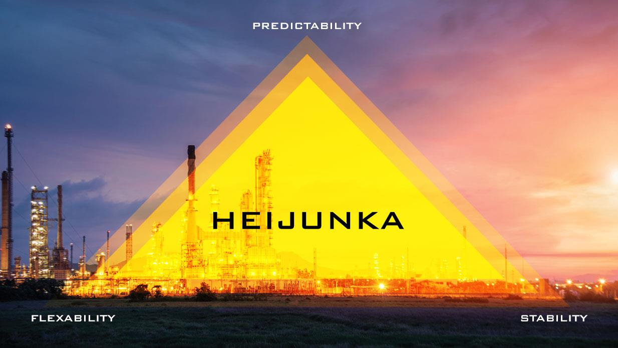 Heijunka: An In-depth Look