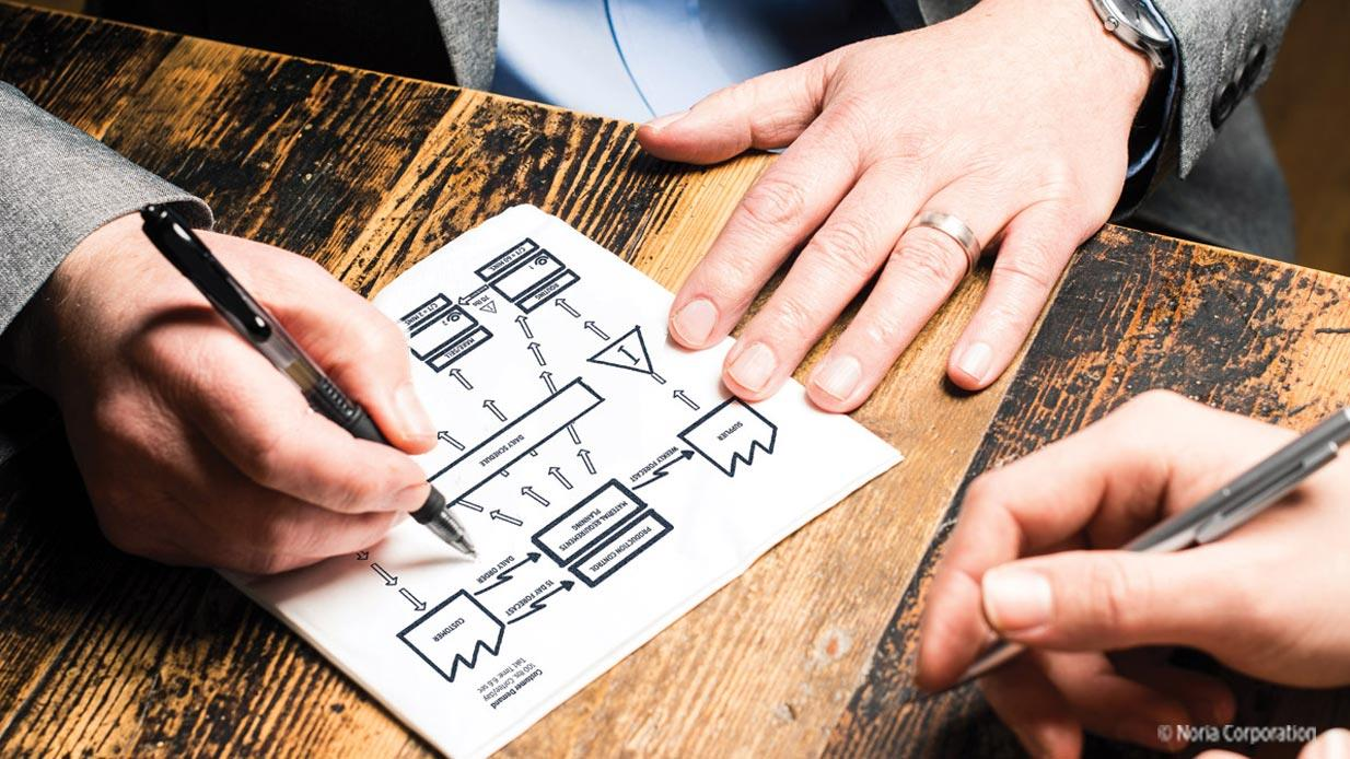 Value Stream Mapping: A Complete Guide