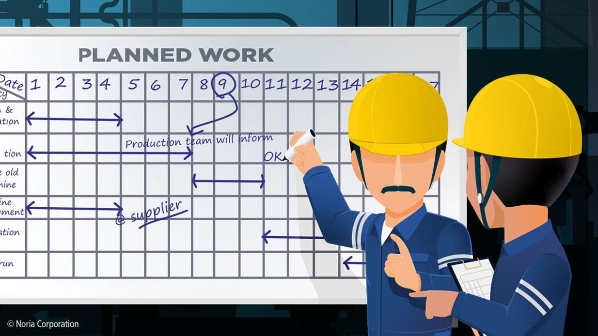 Planned Work: An Overview