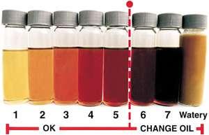 Synthetic Vs Regular Oil >> Burnt oil smell - '08 WRX - NASIOC