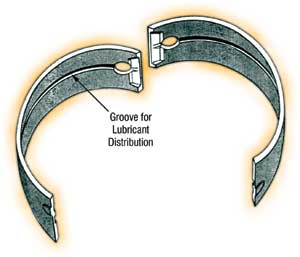 Groove in Bearing