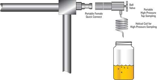 pressure valve pcav sample tubes