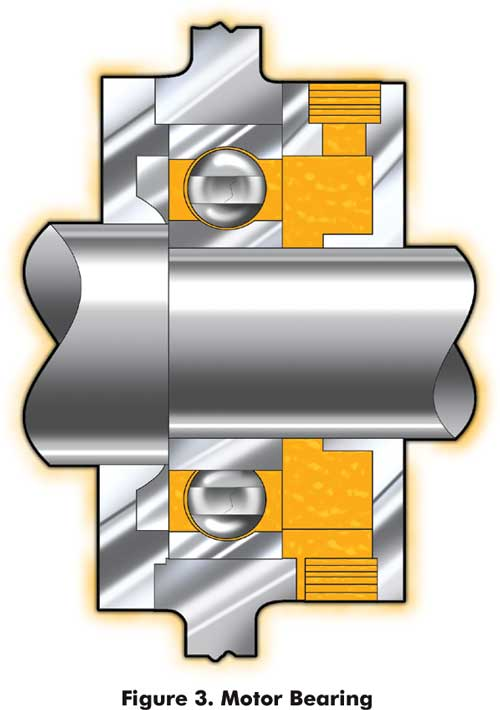 Advice for reducing electric motor bearing failures for Grease for electric motors