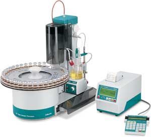 A Closer Look at Karl Fischer Coulometric Titration