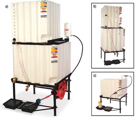 Bulk Lubricant Storage And Handling