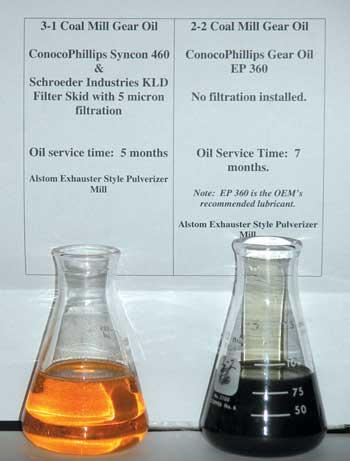 Best-Practices---Figure-1-Comparison-2-Gear-Oils.jpg