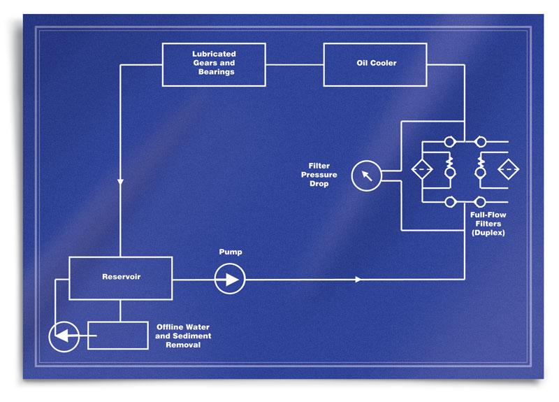 Contam-Control---Figure-3.jpg