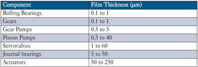 ContamControl---Table1.jpg
