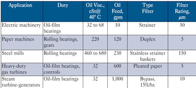 ContamControl---Table2.jpg
