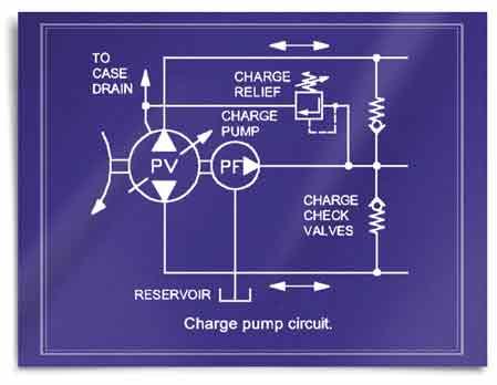 Hydraulics-Figure2.jpg