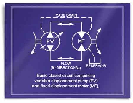Hydraulics-Figure3.jpg