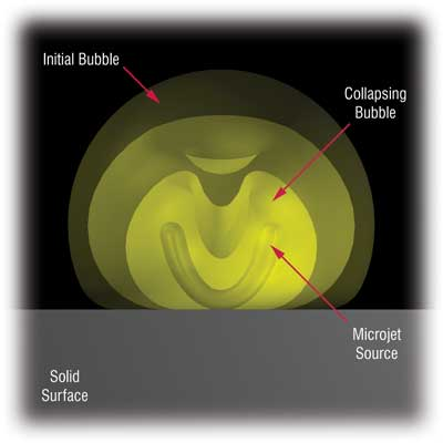Vapor Bubble Collapse and the Birth of a Microjet