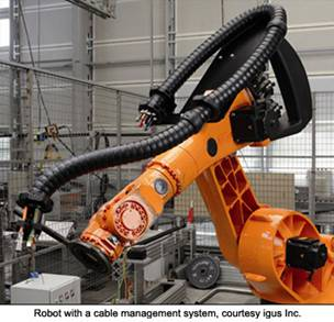 Robot with a cable management system, courtesy igus Inc.