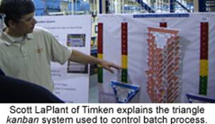 Scott LaPlant of Timken explains the triangle kanban system used to control batch process.