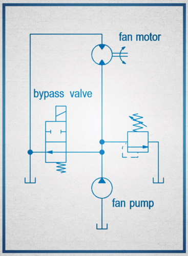 Figure 1. Simple cooling fan circuit