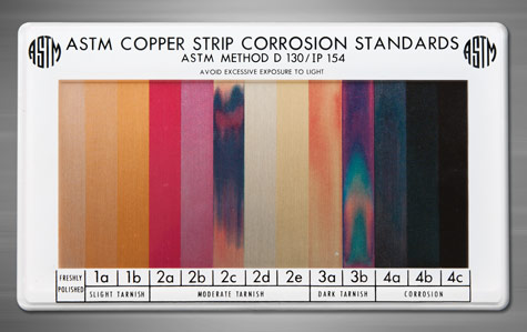 copper strip corrosion test