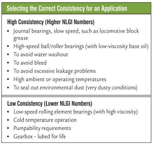 Considérer la cohérence lors de la sélection de la graisse. dans - - - ACTUALITE GRAISSES. Pete_Chart_2