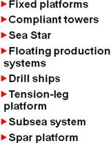 Condition Monitoring on Drilling Platforms: A Case Study