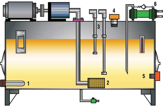 Setting Up a Tank for Contamination Control and Oil Analysis