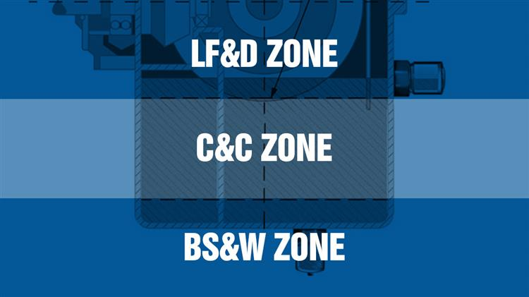 Use Lubricant Zone Inspections for Early Problem Detection