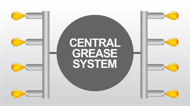 Centralized Grease Lubrication Systems Explained