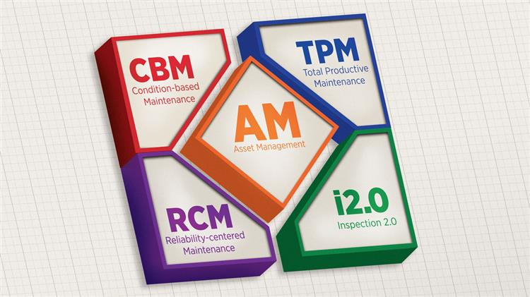 Inspection 2.0: The Cornerstone of World-class TPM