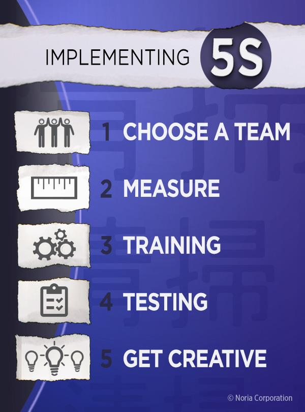 Implementing 5s