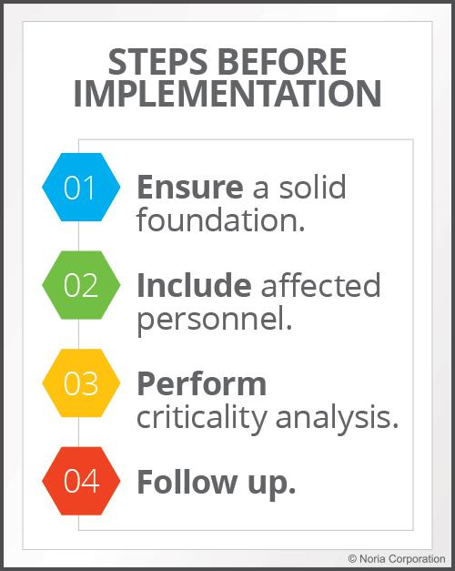 Steps for implementing condition-based maintenance