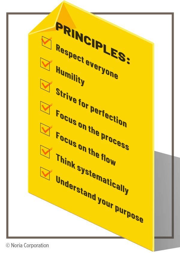 Operational Excellence Principles