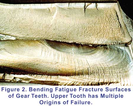 Bending fatigue fracture surfaces of gear teeth. Upper tooth has multiple origins of failure/