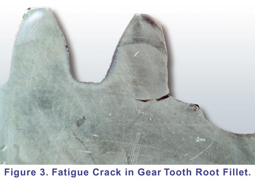 Fatigue crack in gear tooth root fillet.