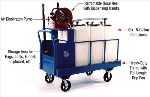 Mobile Lubricant Cart