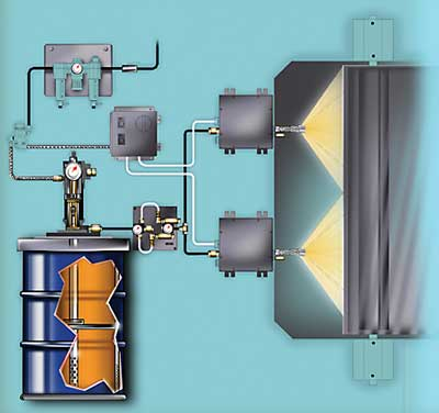 Spraying Systems Co Pressure Relief Valve Spraying Systems