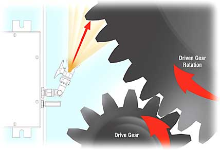 Airless Spray Technology For Lubricating Open Gears