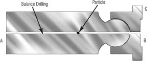 Cross-section of axial piston showing blocked balance drilling