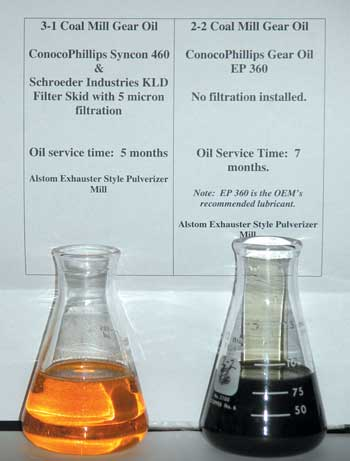 Best-Practices---Figure-1-Comparison-2-Gear-Oils.jpg