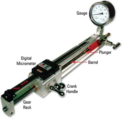 an aeration measurement device for commercial use