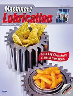 Machinery Lubrication - Cover - 5/2009