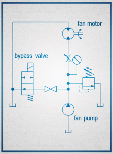 Figure 2. Cooling fan circuit with additional