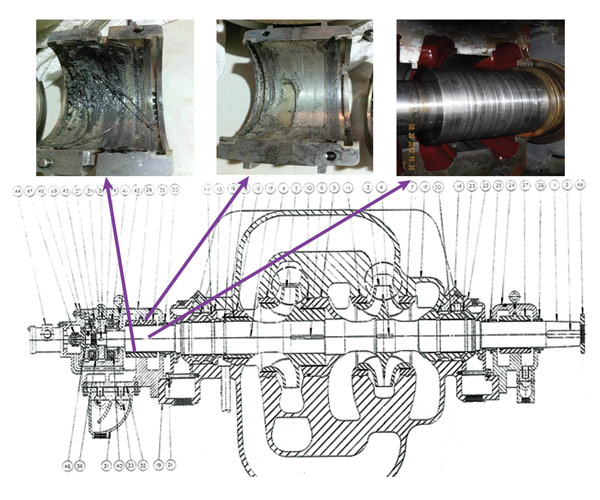 Wire wooling bearing failure a case study for Electric motor sleeve bearing lubrication