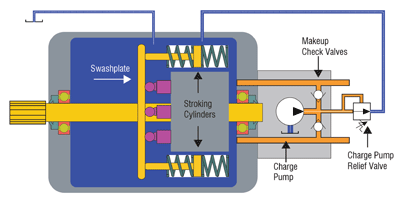 Hydraulics_03042016_Schematic2 understanding and troubleshooting hydrostatic systems