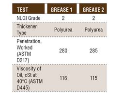 How to Determine Grease Compatibility and Why It's Important